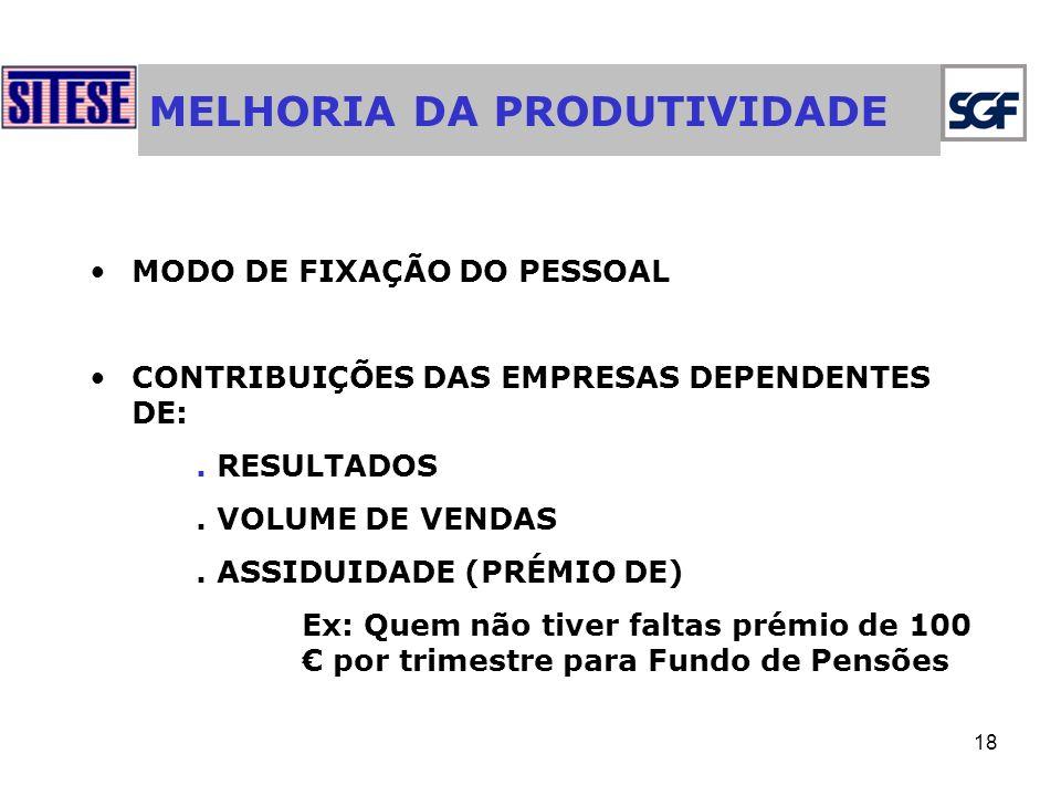 18 MELHORIA DA PRODUTIVIDADE MODO DE FIXAÇÃO DO PESSOAL CONTRIBUIÇÕES DAS EMPRESAS DEPENDENTES DE:.