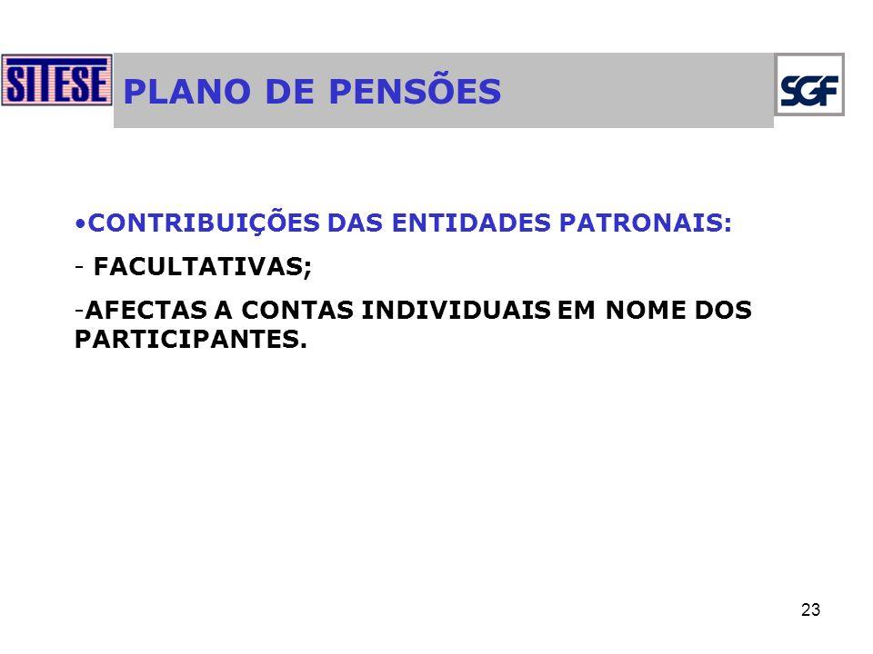 23 PLANO DE PENSÕES CONTRIBUIÇÕES DAS ENTIDADES PATRONAIS: - FACULTATIVAS; -AFECTAS A CONTAS INDIVIDUAIS EM NOME DOS PARTICIPANTES.