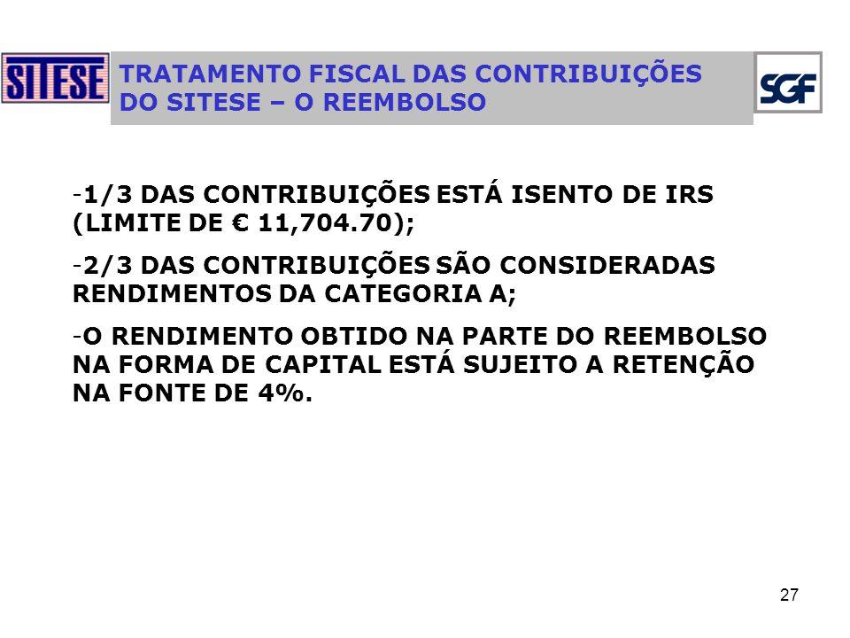 27 TRATAMENTO FISCAL DAS CONTRIBUIÇÕES DO SITESE – O REEMBOLSO -1/3 DAS CONTRIBUIÇÕES ESTÁ ISENTO DE IRS (LIMITE DE 11,704.70); -2/3 DAS CONTRIBUIÇÕES SÃO CONSIDERADAS RENDIMENTOS DA CATEGORIA A; -O RENDIMENTO OBTIDO NA PARTE DO REEMBOLSO NA FORMA DE CAPITAL ESTÁ SUJEITO A RETENÇÃO NA FONTE DE 4%.