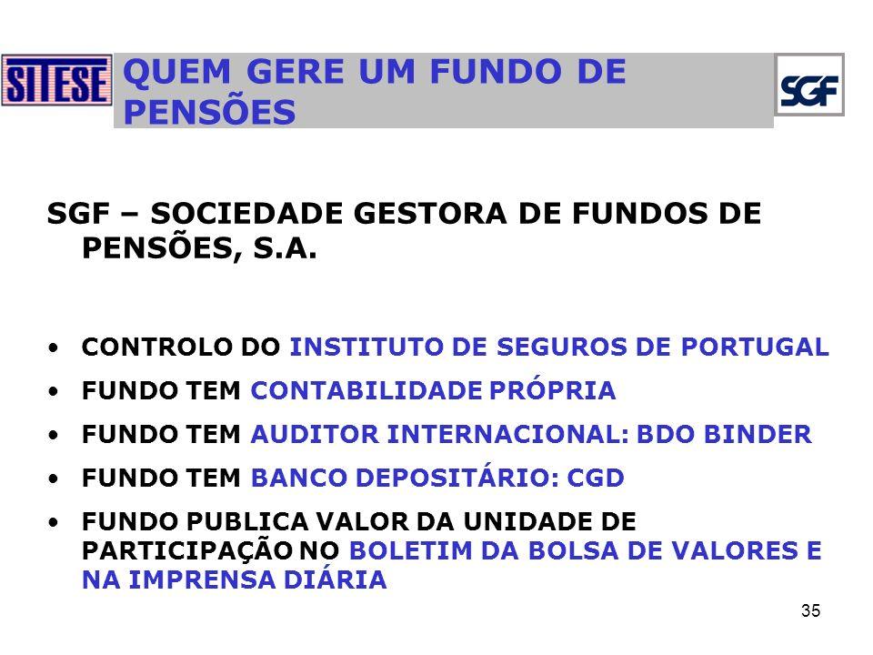 35 QUEM GERE UM FUNDO DE PENSÕES SGF – SOCIEDADE GESTORA DE FUNDOS DE PENSÕES, S.A.