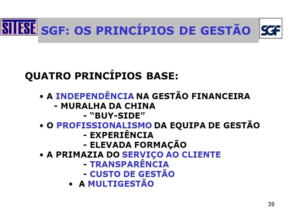 39 SGF: OS PRINCÍPIOS DE GESTÃO QUATRO PRINCÍPIOS BASE: A INDEPENDÊNCIA NA GESTÃO FINANCEIRA - MURALHA DA CHINA - BUY-SIDE O PROFISSIONALISMO DA EQUIPA DE GESTÃO - EXPERIÊNCIA - ELEVADA FORMAÇÃO A PRIMAZIA DO SERVIÇO AO CLIENTE - TRANSPARÊNCIA - CUSTO DE GESTÃO A MULTIGESTÃO