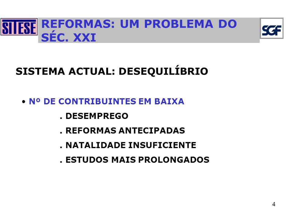 4 REFORMAS: UM PROBLEMA DO SÉC. XXI SISTEMA ACTUAL: DESEQUILÍBRIO Nº DE CONTRIBUINTES EM BAIXA. DESEMPREGO. REFORMAS ANTECIPADAS. NATALIDADE INSUFICIE