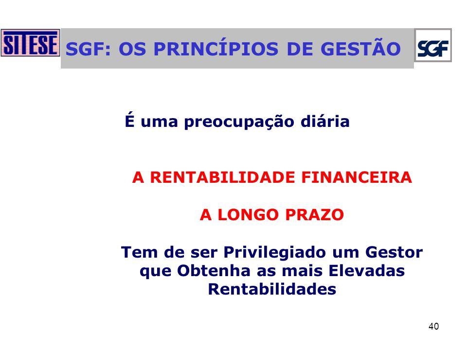 40 SGF: OS PRINCÍPIOS DE GESTÃO É uma preocupação diária A RENTABILIDADE FINANCEIRA A LONGO PRAZO Tem de ser Privilegiado um Gestor que Obtenha as mais Elevadas Rentabilidades
