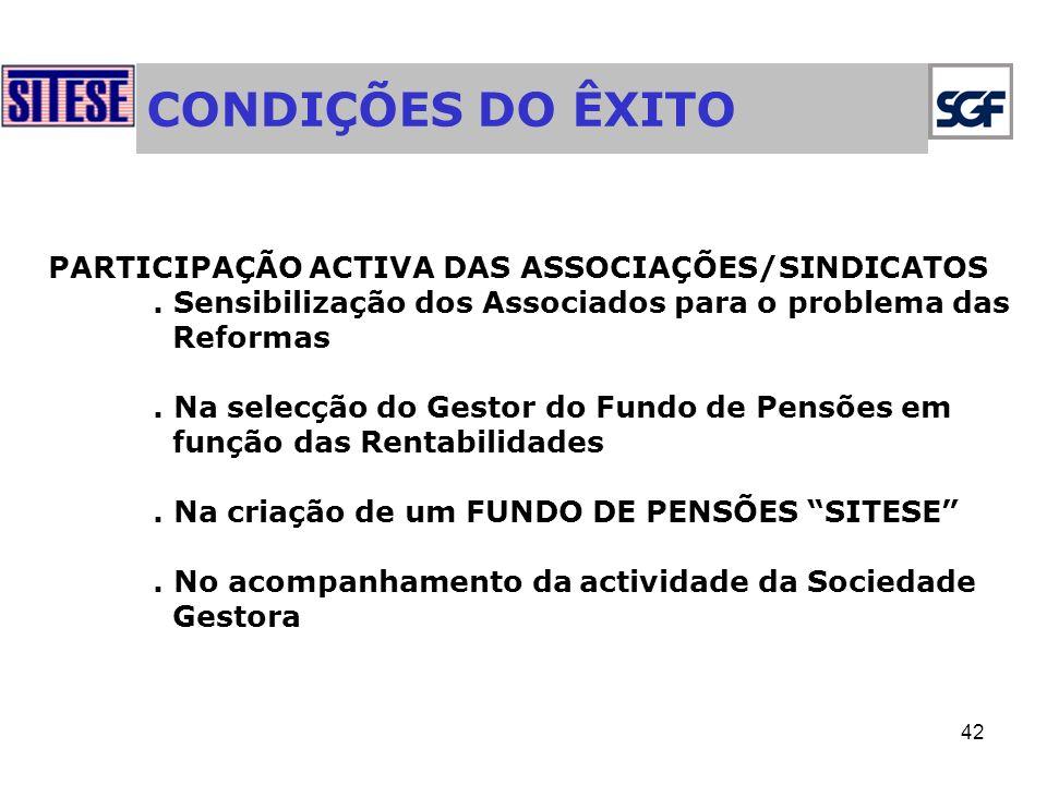 42 CONDIÇÕES DO ÊXITO PARTICIPAÇÃO ACTIVA DAS ASSOCIAÇÕES/SINDICATOS. Sensibilização dos Associados para o problema das Reformas. Na selecção do Gesto