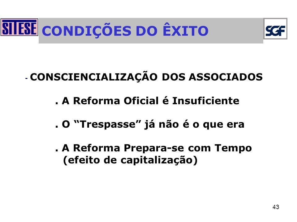 43 CONDIÇÕES DO ÊXITO - CONSCIENCIALIZAÇÃO DOS ASSOCIADOS.