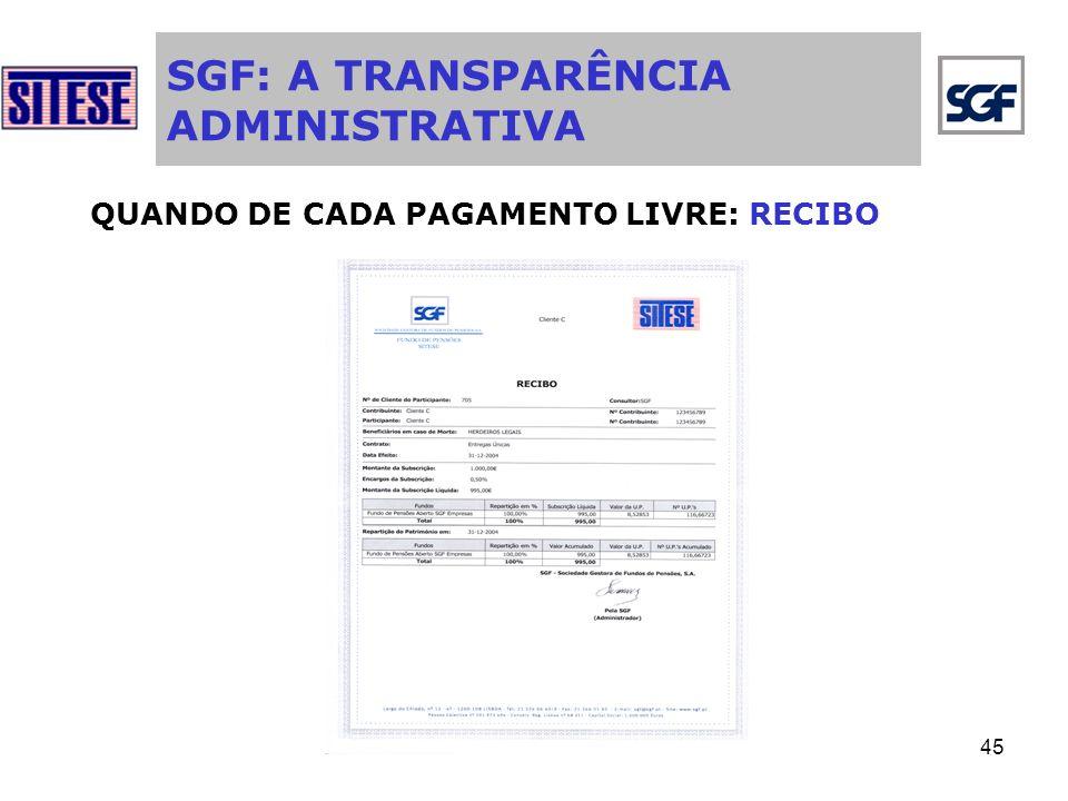 45 SGF: A TRANSPARÊNCIA ADMINISTRATIVA QUANDO DE CADA PAGAMENTO LIVRE: RECIBO
