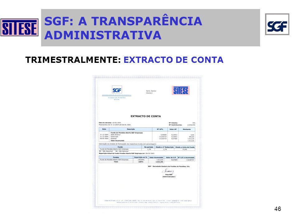 46 SGF: A TRANSPARÊNCIA ADMINISTRATIVA TRIMESTRALMENTE: EXTRACTO DE CONTA