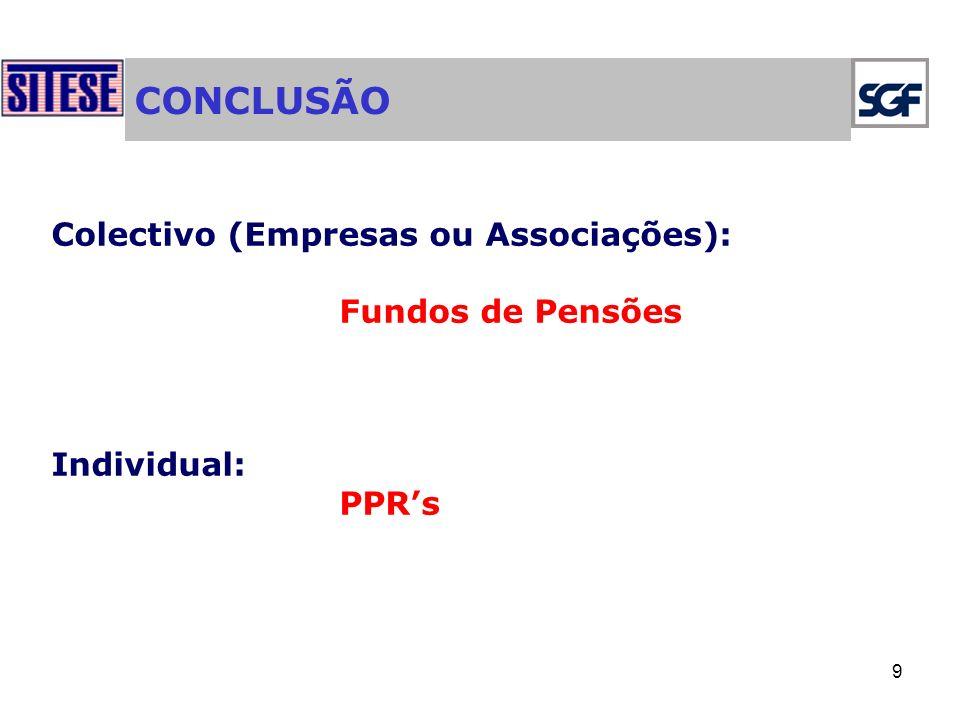 9 CONCLUSÃO Colectivo (Empresas ou Associações): Fundos de Pensões Individual: PPRs