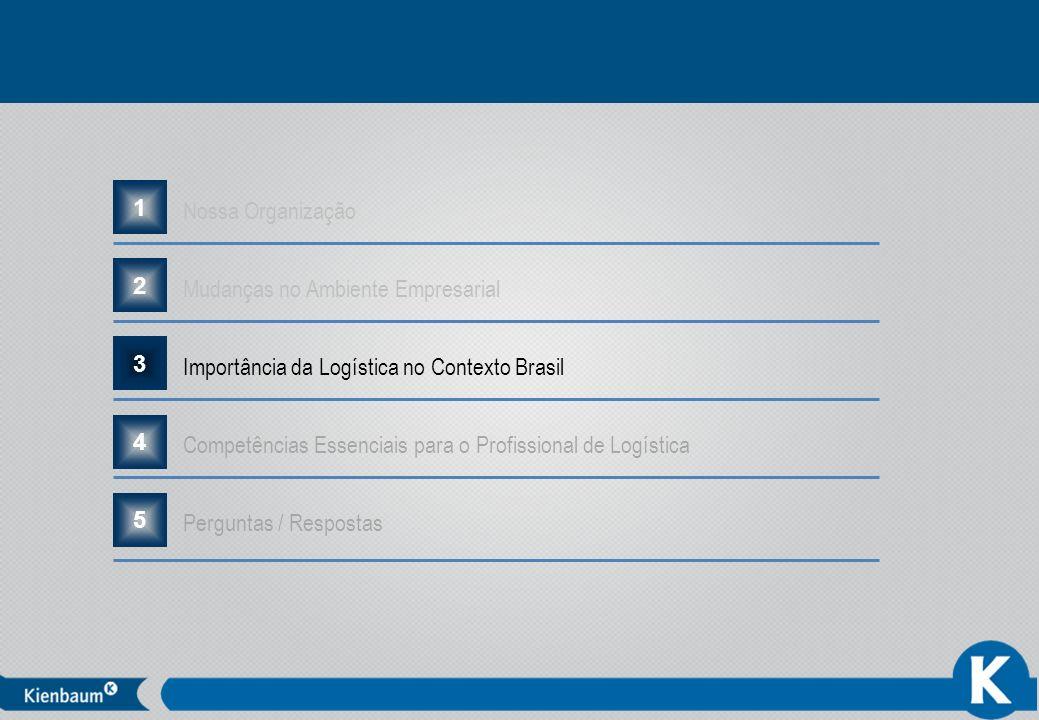 13 Nossa Organização 1 Mudanças no Ambiente Empresarial 2 Importância da Logística no Contexto Brasil 3 Competências Essenciais para o Profissional de