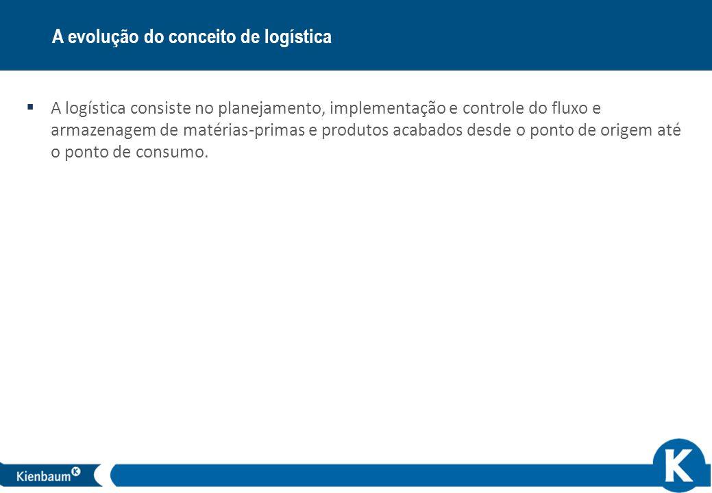 14 A evolução do conceito de logística A logística consiste no planejamento, implementação e controle do fluxo e armazenagem de matérias-primas e prod