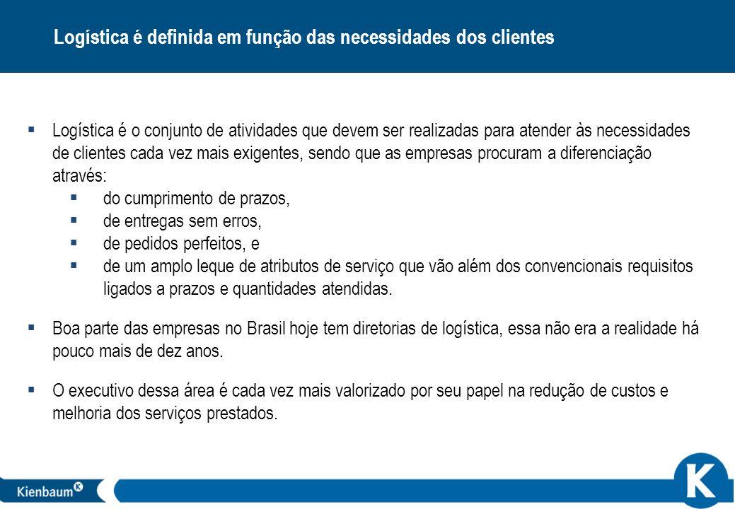16 Logística é definida em função das necessidades dos clientes Logística é o conjunto de atividades que devem ser realizadas para atender às necessid