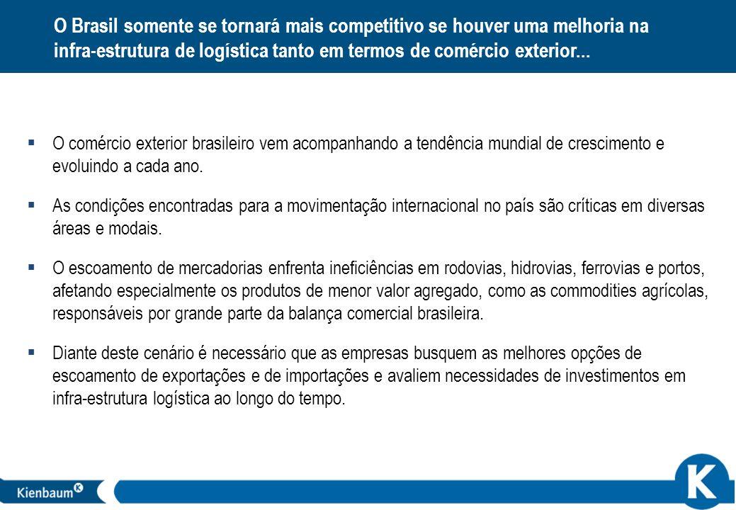 17 O Brasil somente se tornará mais competitivo se houver uma melhoria na infra-estrutura de logística tanto em termos de comércio exterior... O comér