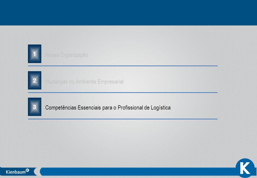 19 Nossa Organização 1 Mudanças no Ambiente Empresarial 2 3 Competências Essenciais para o Profissional de Logística