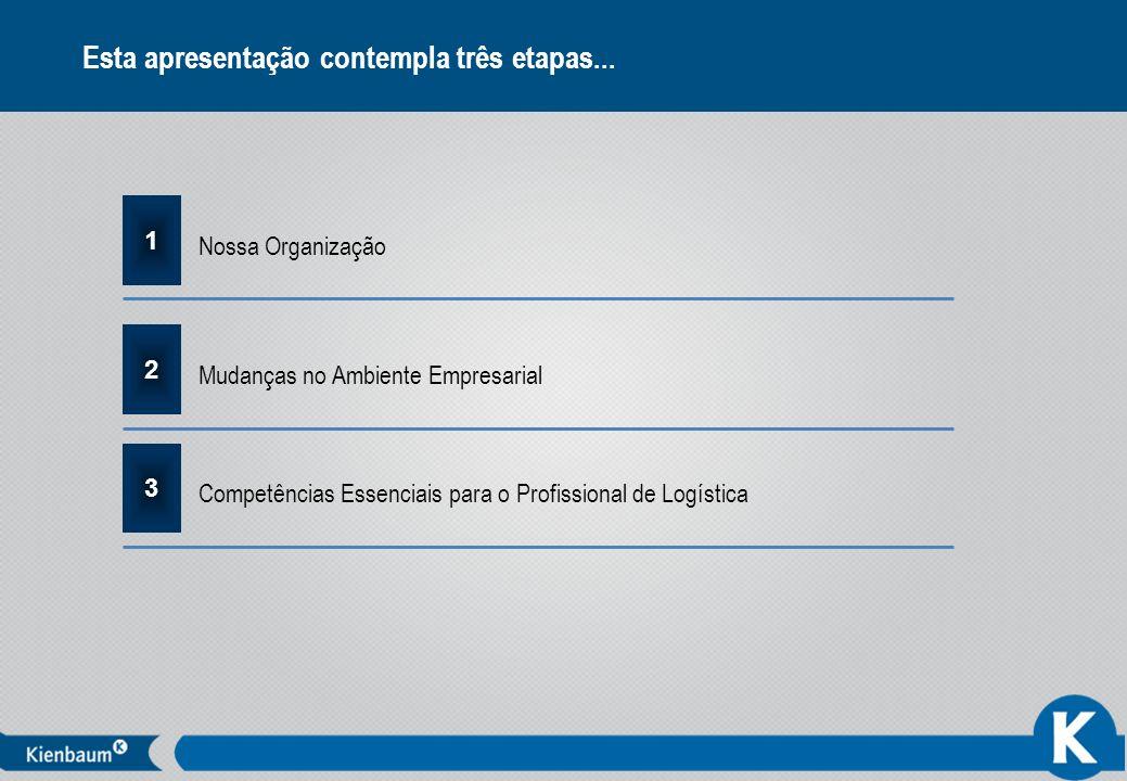 2 Esta apresentação contempla três etapas... Nossa Organização 1 Mudanças no Ambiente Empresarial 2 Competências Essenciais para o Profissional de Log