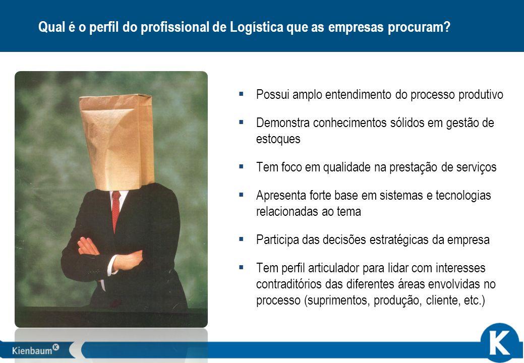 20 Qual é o perfil do profissional de Logística que as empresas procuram? Possui amplo entendimento do processo produtivo Demonstra conhecimentos sóli