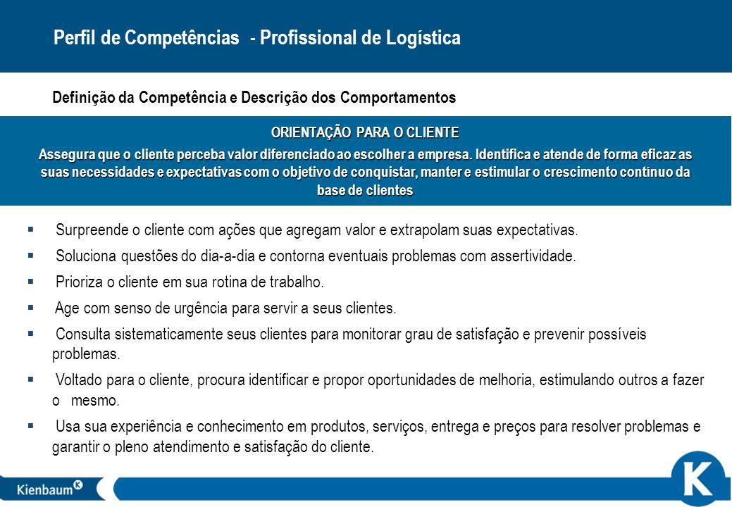 34 ORIENTAÇÃO PARA O CLIENTE Assegura que o cliente perceba valor diferenciado ao escolher a empresa. Identifica e atende de forma eficaz as suas nece