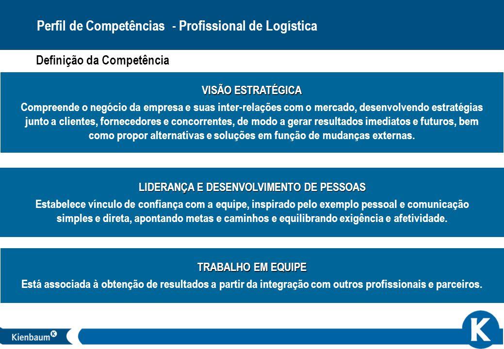 37 Definição da Competência Perfil de Competências - Profissional de Logística VISÃO ESTRATÉGICA Compreende o negócio da empresa e suas inter-relações