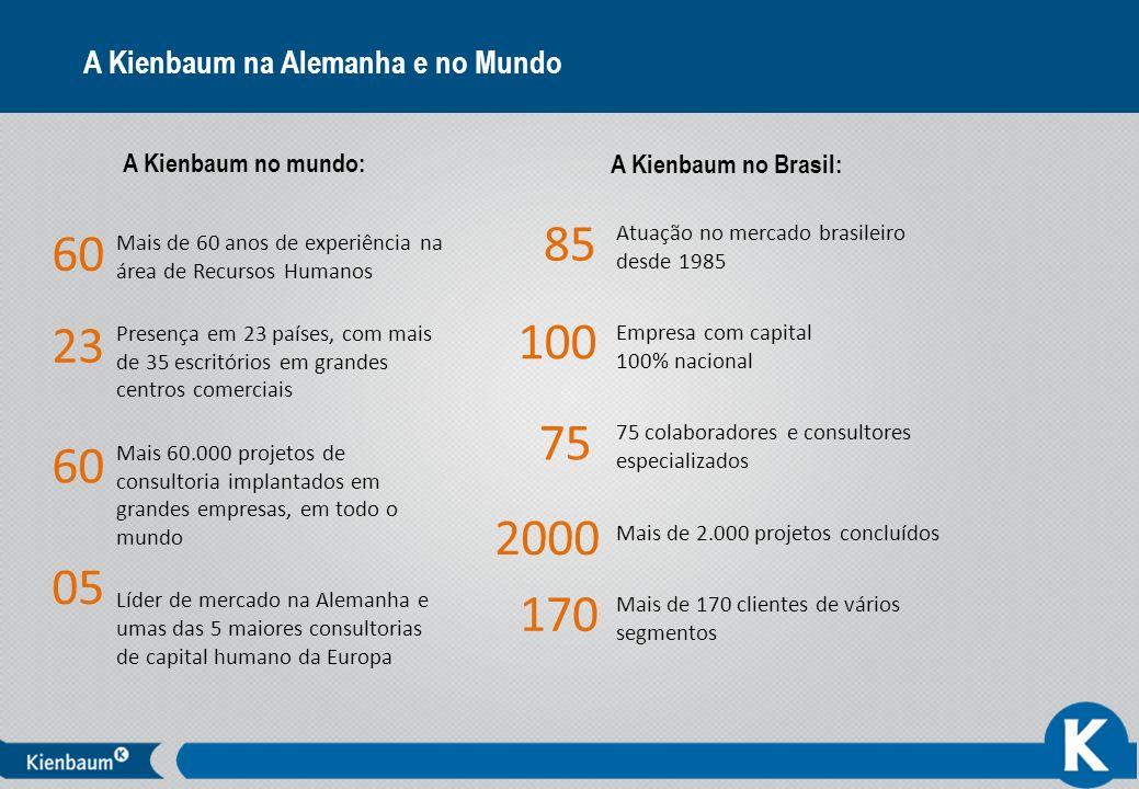 4 A Kienbaum na Alemanha e no Mundo A Kienbaum no mundo: A Kienbaum no Brasil: Mais de 60 anos de experiência na área de Recursos Humanos Presença em