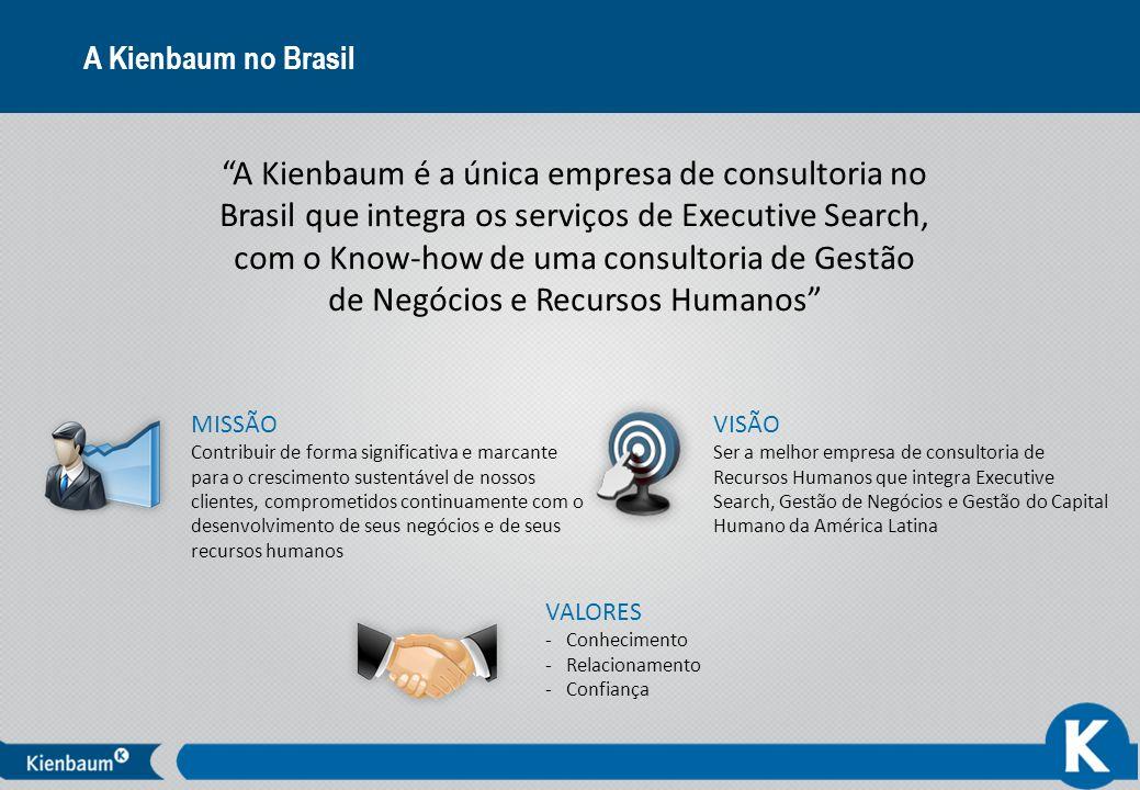 5 A Kienbaum no Brasil A Kienbaum é a única empresa de consultoria no Brasil que integra os serviços de Executive Search, com o Know-how de uma consul