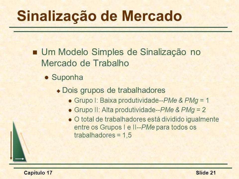 Capítulo 17Slide 21 Sinalização de Mercado Um Modelo Simples de Sinalização no Mercado de Trabalho Suponha Dois grupos de trabalhadores Grupo I: Baixa