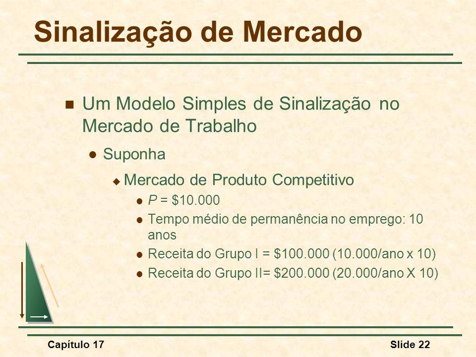 Capítulo 17Slide 22 Sinalização de Mercado Um Modelo Simples de Sinalização no Mercado de Trabalho Suponha Mercado de Produto Competitivo P = $10.000