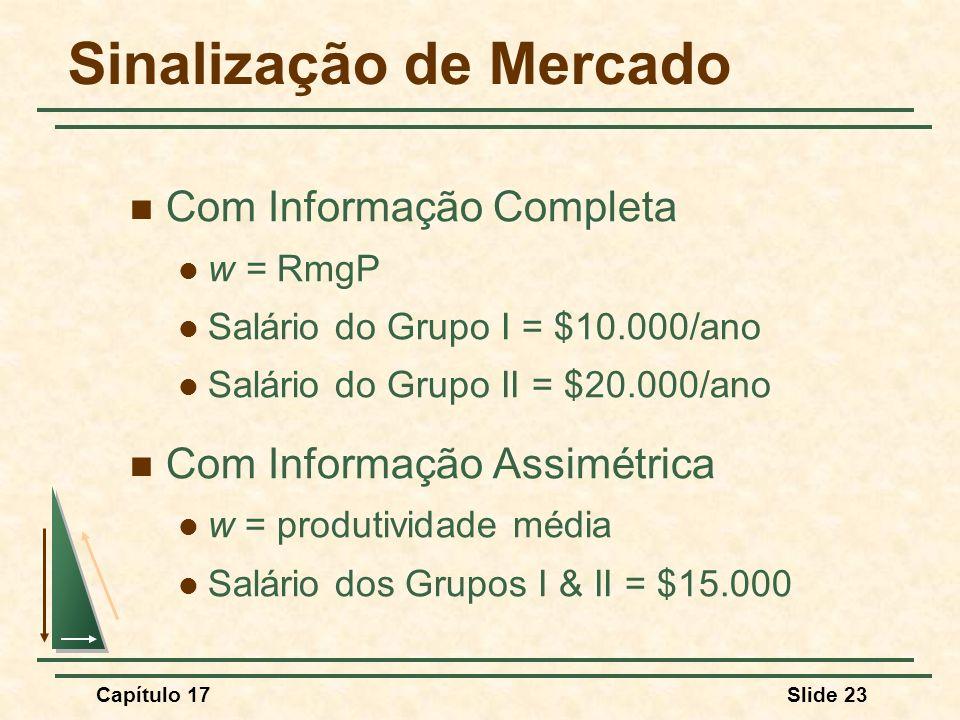 Capítulo 17Slide 23 Sinalização de Mercado Com Informação Completa w = RmgP Salário do Grupo I = $10.000/ano Salário do Grupo II = $20.000/ano Com Inf