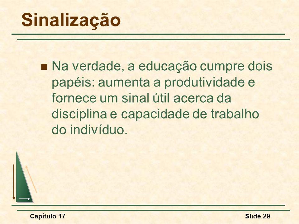 Capítulo 17Slide 29 Sinalização Na verdade, a educação cumpre dois papéis: aumenta a produtividade e fornece um sinal útil acerca da disciplina e capa