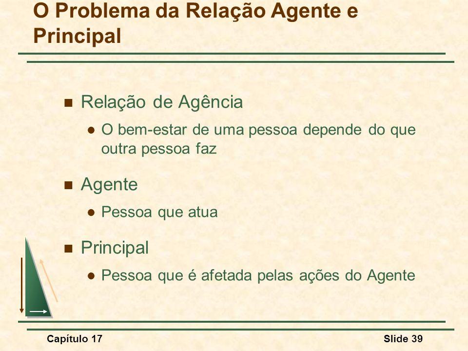 Capítulo 17Slide 39 O Problema da Relação Agente e Principal Relação de Agência O bem-estar de uma pessoa depende do que outra pessoa faz Agente Pesso