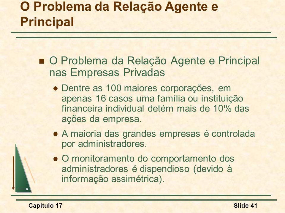 Capítulo 17Slide 41 O Problema da Relação Agente e Principal O Problema da Relação Agente e Principal nas Empresas Privadas Dentre as 100 maiores corp