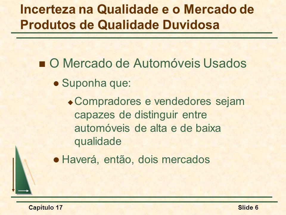 Capítulo 17Slide 6 O Mercado de Automóveis Usados Suponha que: Compradores e vendedores sejam capazes de distinguir entre automóveis de alta e de baix