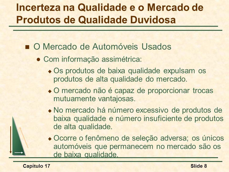Capítulo 17Slide 8 O Mercado de Automóveis Usados Com informação assimétrica: Os produtos de baixa qualidade expulsam os produtos de alta qualidade do