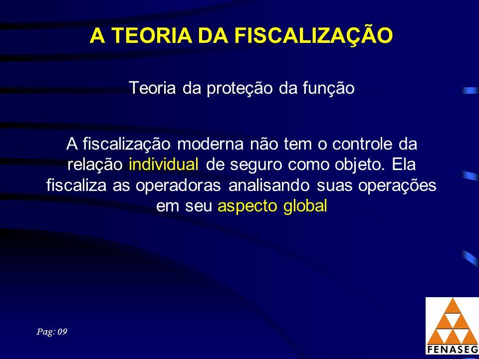 A TEORIA DA FISCALIZAÇÃO Teoria da proteção da função A fiscalização moderna não tem o controle da relação individual de seguro como objeto. Ela fisca