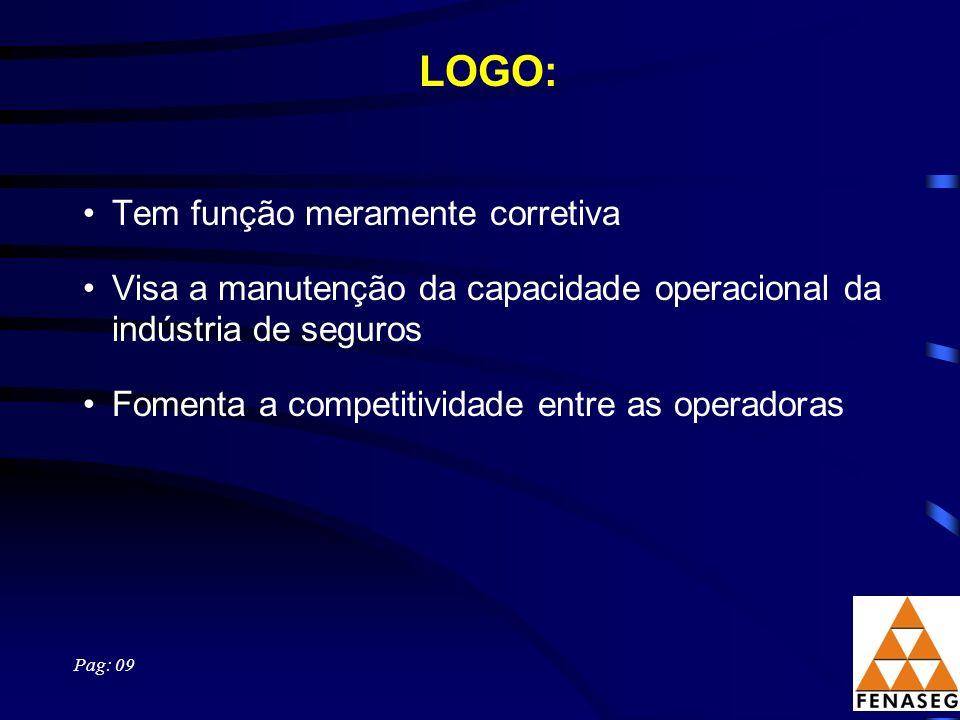 LOGO: Tem função meramente corretiva Visa a manutenção da capacidade operacional da indústria de seguros Fomenta a competitividade entre as operadoras Pag: 09