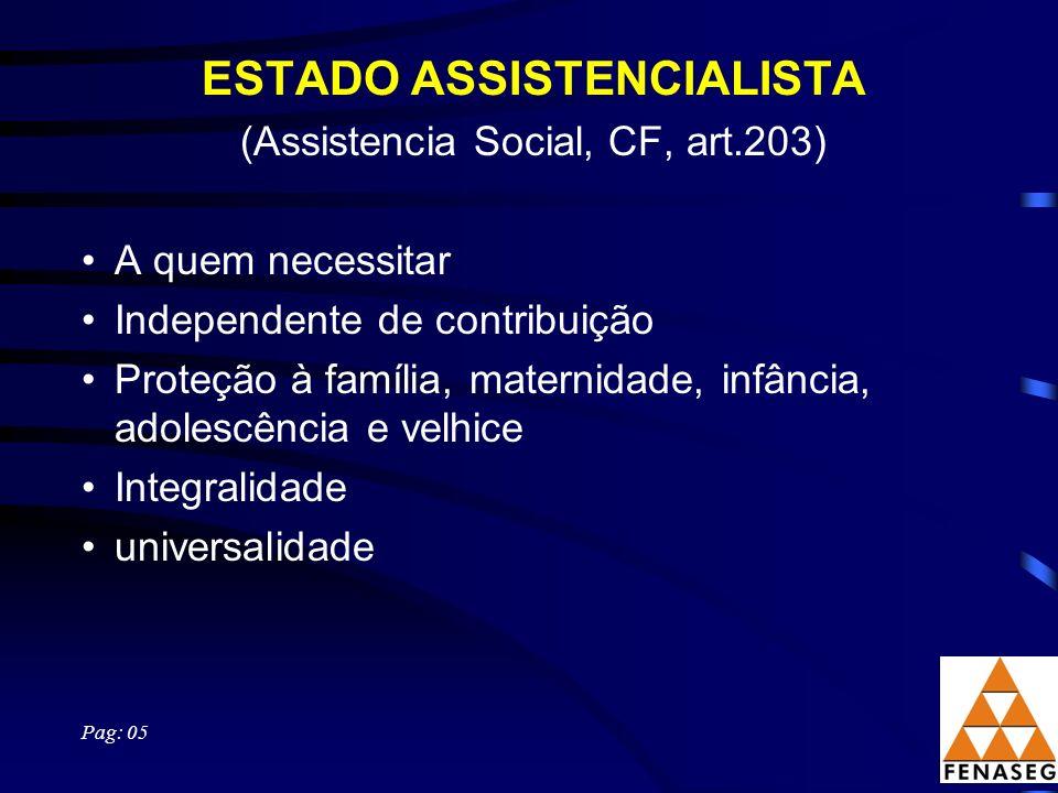 ESTADO ASSISTENCIALISTA (Assistencia Social, CF, art.203) A quem necessitar Independente de contribuição Proteção à família, maternidade, infância, ad