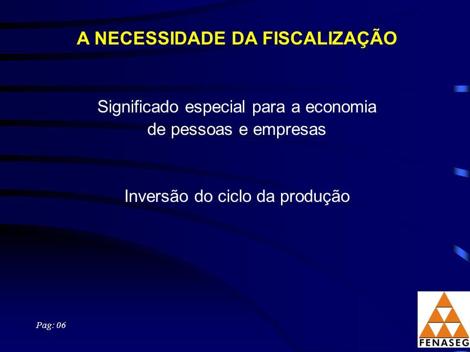 A NECESSIDADE DA FISCALIZAÇÃO Significado especial para a economia de pessoas e empresas Inversão do ciclo da produção Pag: 06