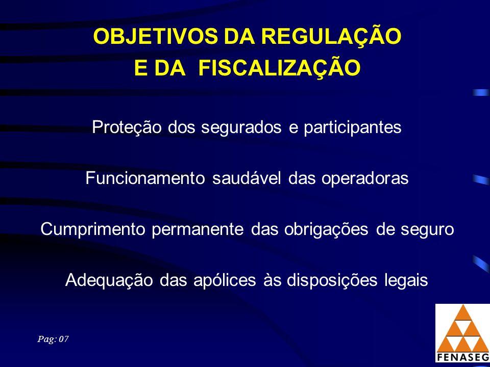 OBJETIVOS DA REGULAÇÃO E DA FISCALIZAÇÃO Proteção dos segurados e participantes Funcionamento saudável das operadoras Cumprimento permanente das obrigações de seguro Adequação das apólices às disposições legais Pag: 07