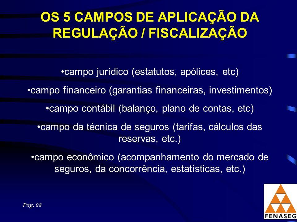 OS 5 CAMPOS DE APLICAÇÃO DA REGULAÇÃO / FISCALIZAÇÃO campo jurídico (estatutos, apólices, etc) campo financeiro (garantias financeiras, investimentos)