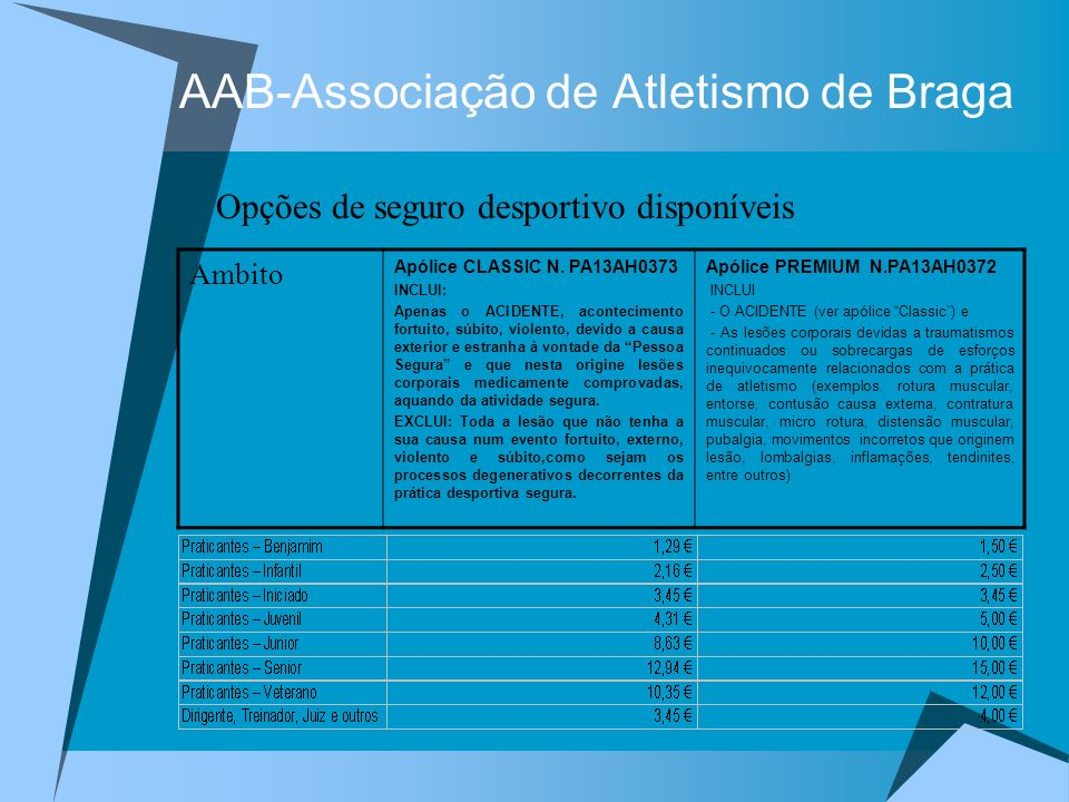 AAB-Associação de Atletismo de Braga Ambito Apólice CLASSIC N. PA13AH0373 INCLUI: Apenas o ACIDENTE, acontecimento fortuito, súbito, violento, devido
