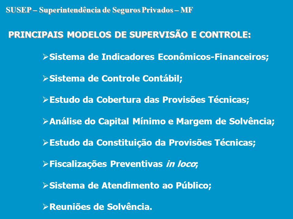 SUSEP – Superintendência de Seguros Privados – MF PRINCIPAIS MODELOS DE SUPERVISÃO E CONTROLE: SUSEP – Superintendência de Seguros Privados – MF PRINC