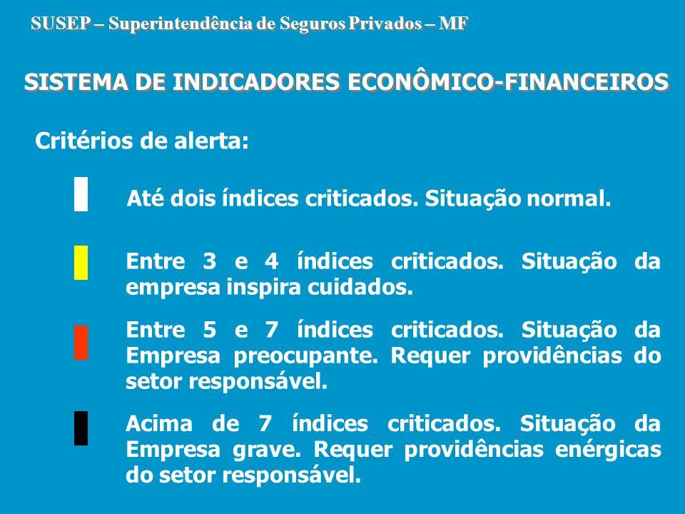 SUSEP – Superintendência de Seguros Privados – MF SISTEMA DE INDICADORES ECONÔMICO-FINANCEIROS SUSEP – Superintendência de Seguros Privados – MF SISTE