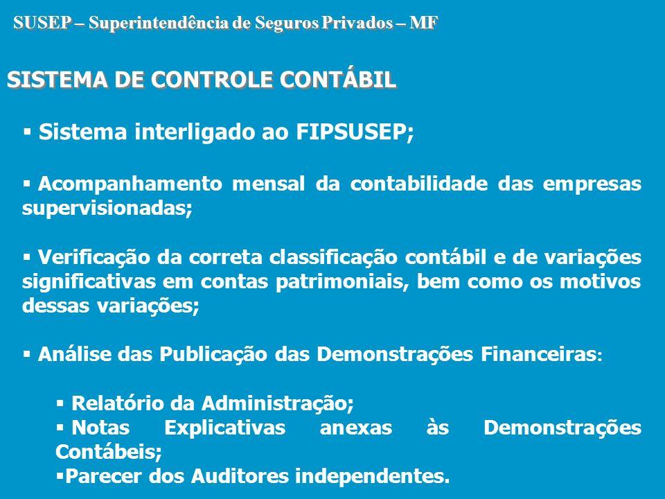 SUSEP – Superintendência de Seguros Privados – MF SISTEMA DE CONTROLE CONTÁBIL SUSEP – Superintendência de Seguros Privados – MF SISTEMA DE CONTROLE C