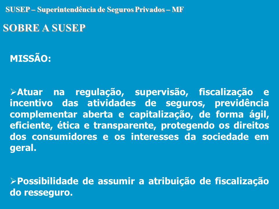 SUSEP – Superintendência de Seguros Privados – MF Estrutura do Ministério da Fazenda SUSEP – Superintendência de Seguros Privados – MF Estrutura do Ministério da Fazenda