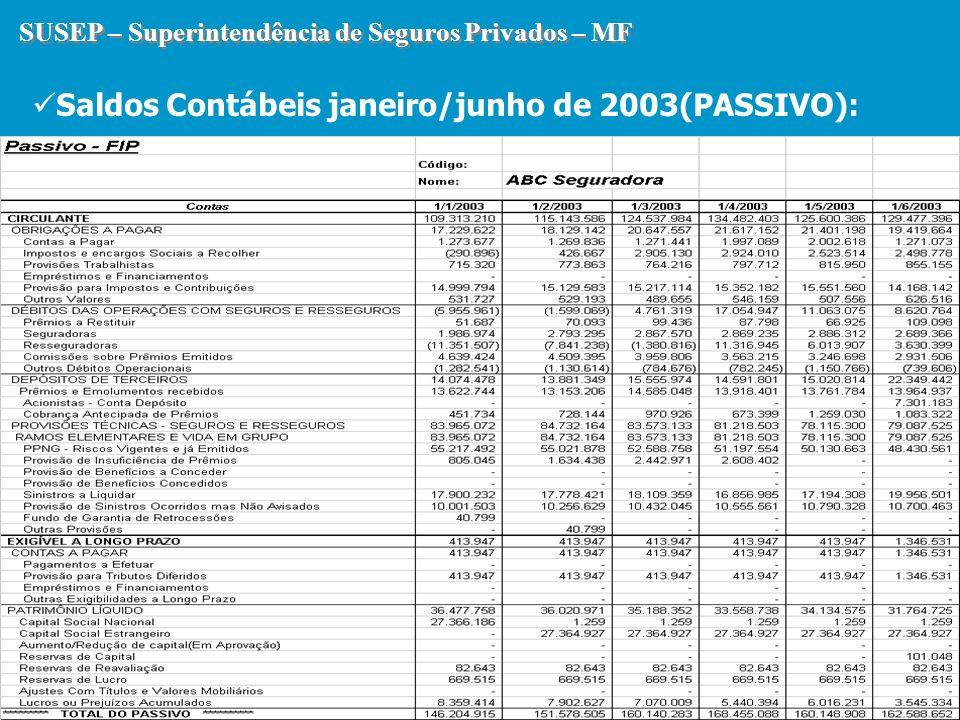 SUSEP – Superintendência de Seguros Privados – MF Saldos Contábeis janeiro/junho de 2003(PASSIVO):