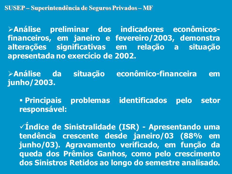 SUSEP – Superintendência de Seguros Privados – MF Análise preliminar dos indicadores econômicos- financeiros, em janeiro e fevereiro/2003, demonstra a