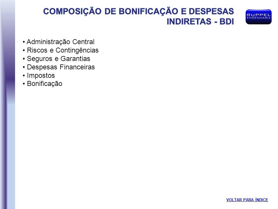 Administração Central Riscos e Contingências Seguros e Garantias Despesas Financeiras Impostos Bonificação