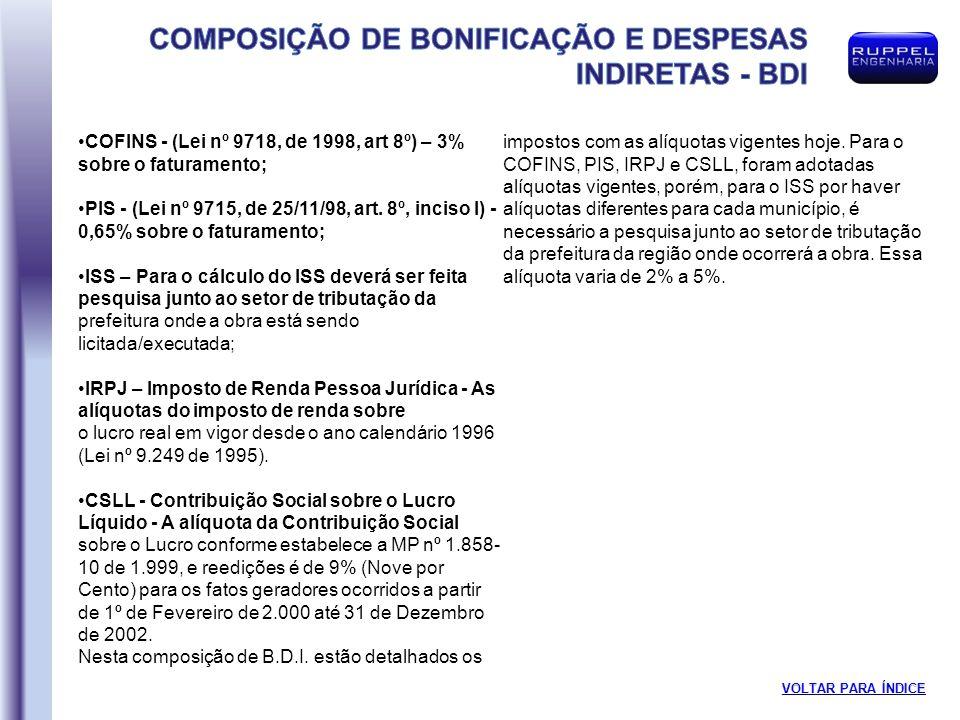COFINS - (Lei nº 9718, de 1998, art 8º) – 3% sobre o faturamento; PIS - (Lei nº 9715, de 25/11/98, art. 8º, inciso I) - 0,65% sobre o faturamento; ISS