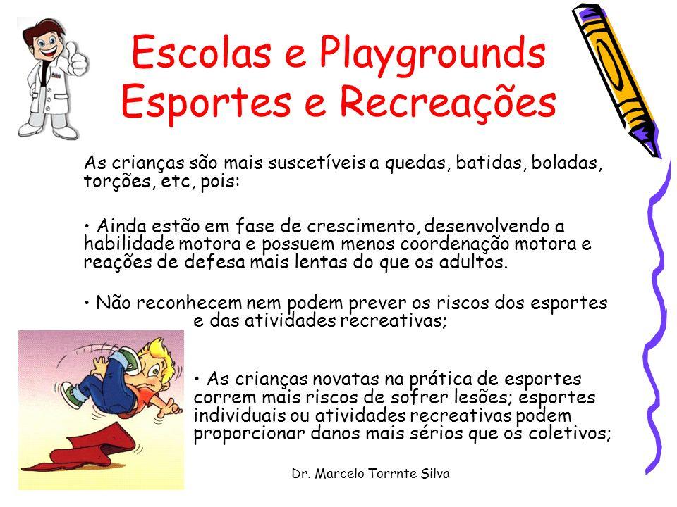Dr. Marcelo Torrnte Silva Escolas e Playgrounds Esportes e Recreações As crianças são mais suscetíveis a quedas, batidas, boladas, torções, etc, pois: