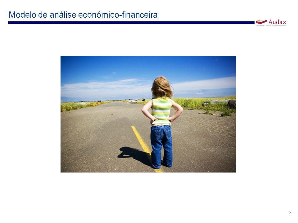 2 Modelo de análise económico-financeira