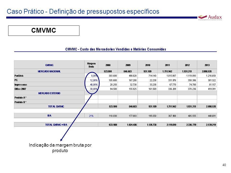 40 Caso Prático - Definição de pressupostos específicos CMVMC Indicação da margem bruta por produto