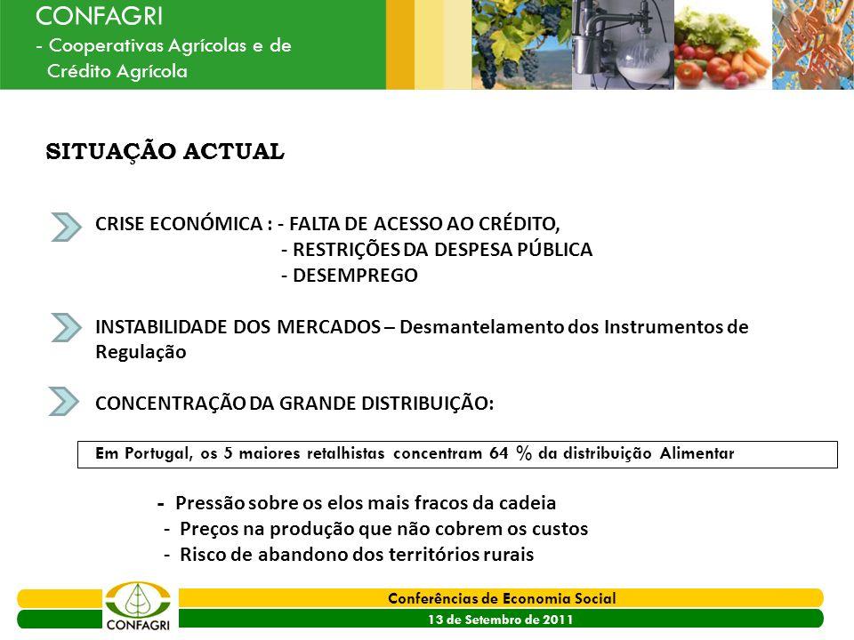 PRODER 2007 - 2013 Conferências de Economia Social 13 de Setembro de 2011 Ouvir o Sector CONFAGRI - Cooperativas Agrícolas e de Crédito Agrícola SITUA
